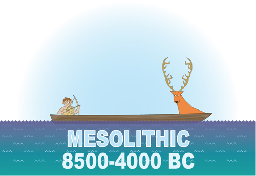 Mesolithic